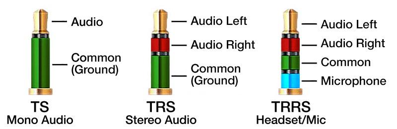 gaming headset ports